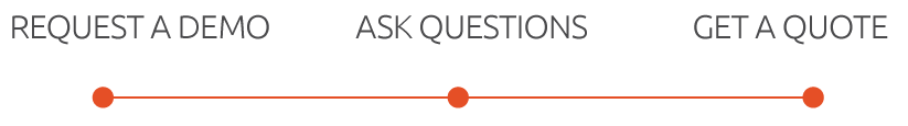 datascouting request demo - ask question