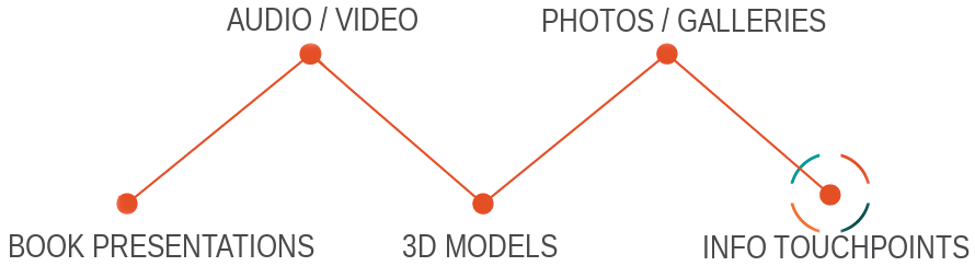 Book presentations - Audio / Video - Photos / Galleries - 3D models - Info touchpoints
